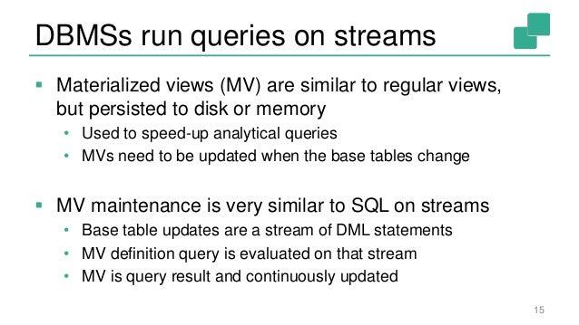Dynamic Update Query In Jdbctemplate Batch Update In Access