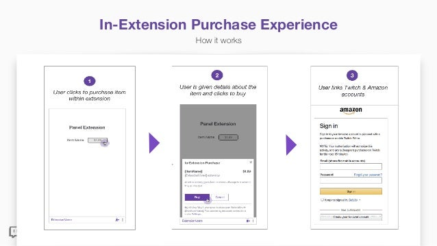 Building a Business on Twitch Extensions - TwitchCon Developer Day 20…