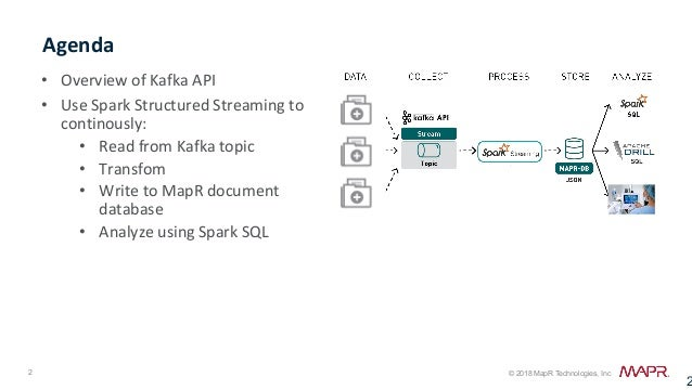 Streaming healthcare Data pipeline using Apache APIs: Kafka and Spark with MapR Database Slide 2
