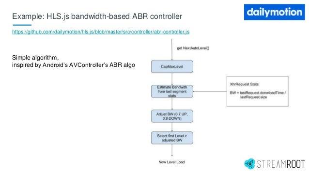 Example: HLS.js bandwidth-based ABR controller https://github.com/dailymotion/hls.js/blob/master/src/controller/abr-contro...
