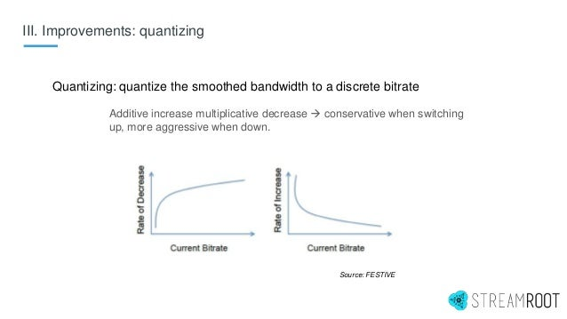 III. Improvements: quantizing Quantizing: quantize the smoothed bandwidth to a discrete bitrate Additive increase multipli...