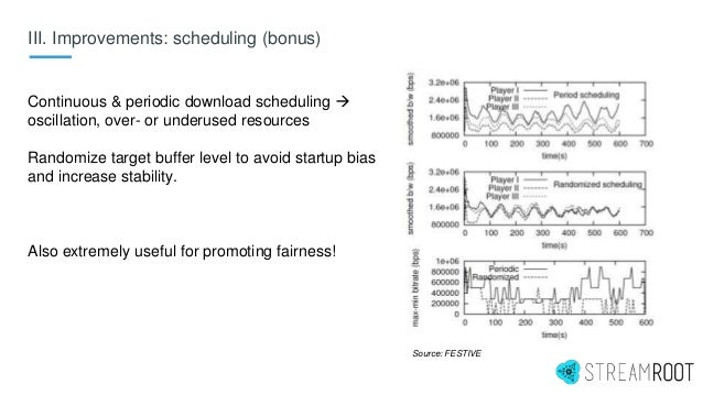 III. Improvements: scheduling (bonus) Continuous & periodic download scheduling  oscillation, over- or underused resource...