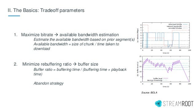 II. The Basics: Tradeoff parameters 1. Maximize bitrate  available bandwidth estimation Estimate the available bandwidth ...