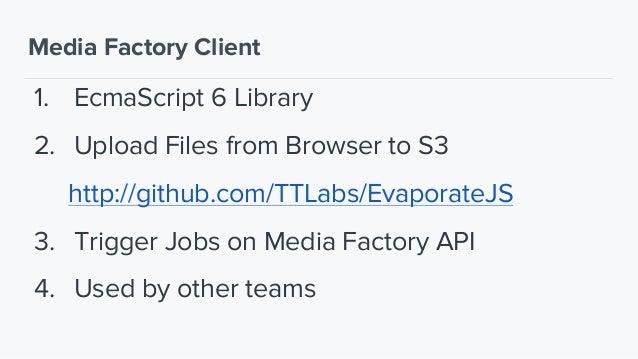 Acquisition API Distribution API Acquisition API Transcoding API Storage Media Factory Client Database Media Factory API C...