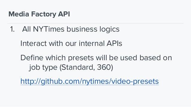 Transcoding API Distribution API Acquisition API Transcoding API Storage Media Factory Client Media Factory API CDN Databa...