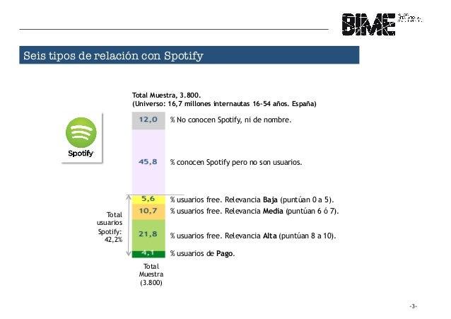 Streaming musica pago_conveniente Slide 3