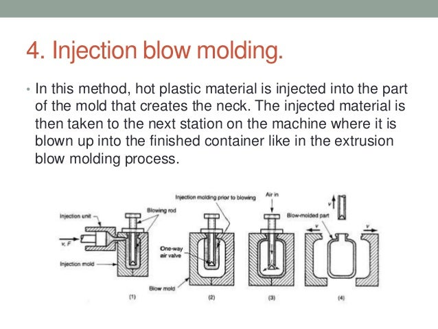Difference Between Injection Molding and Extrusion