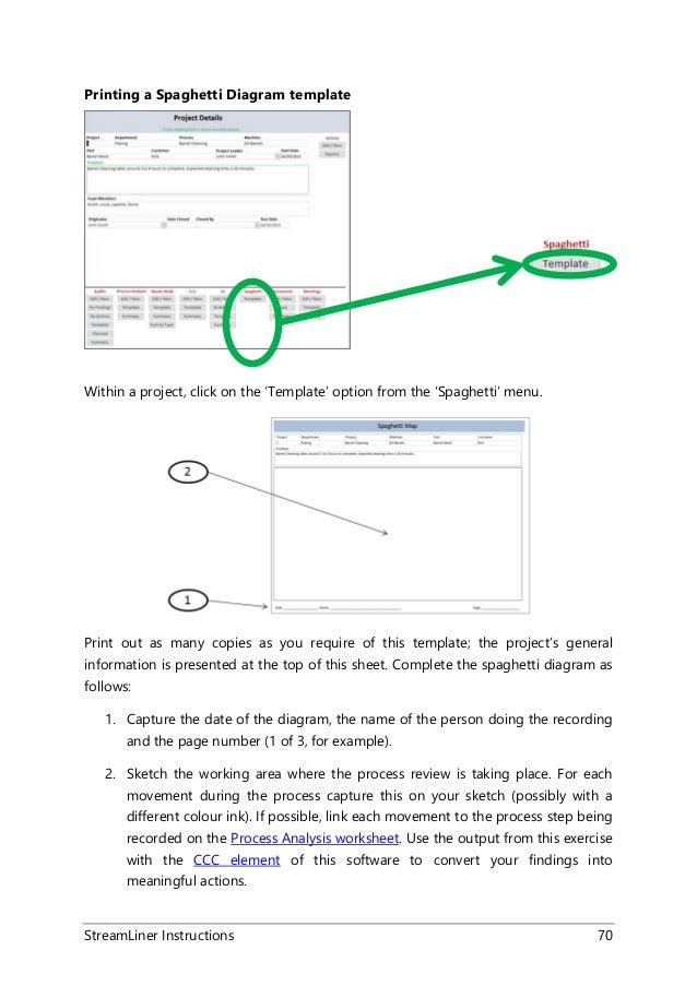 Streamliner instructions learn how this continuous improvement proj 70 streamliner instructions 70 printing a spaghetti diagram template ccuart Gallery