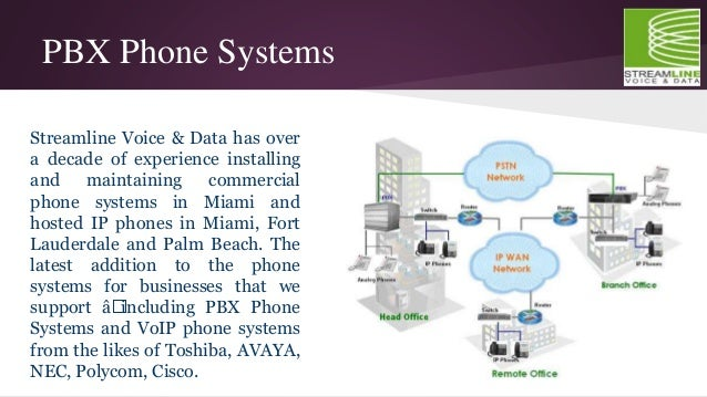 streamline voice voip soft phone to ethernet wiring hosted ip pbx 6 pbx phone systems