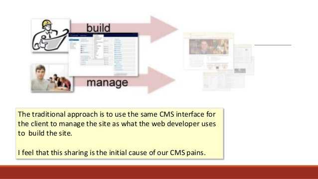 The traditional approach is to use the same CMS interface for the client to manage the site as what the web developer uses...