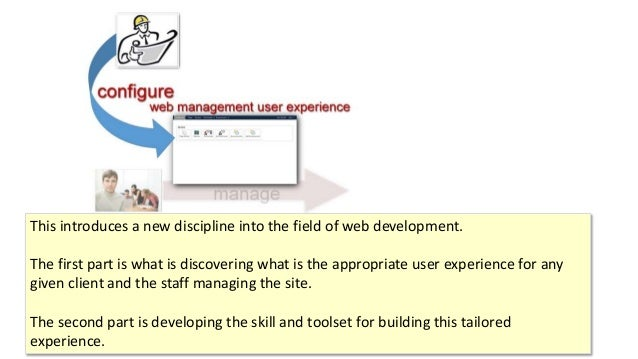 This introduces a new discipline into the field of web development. The first part is what is discovering what is the appr...