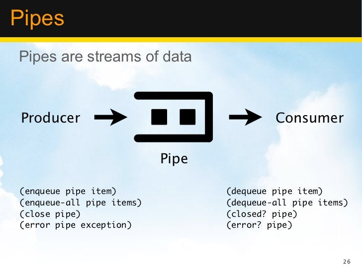 PipesPipes are streams of dataProducer                                   Consumer                           Pipe(enqueue p...
