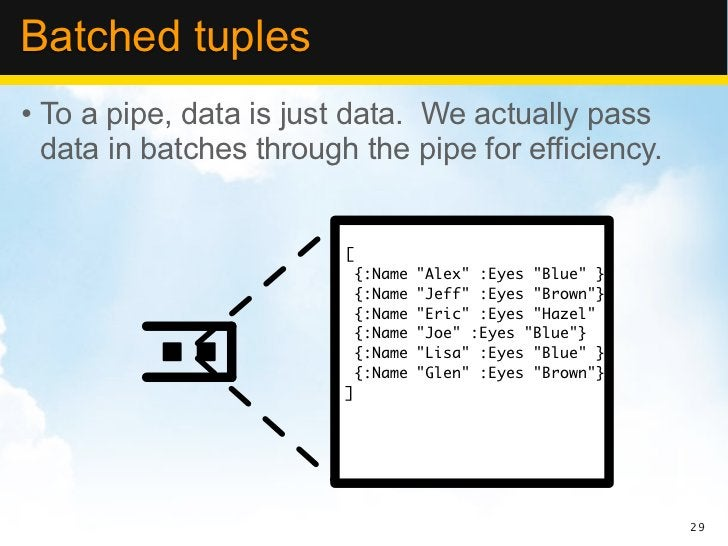 Batched tuples• To a pipe, data is just data. We actually pass  data in batches through the pipe for efficiency.          ...