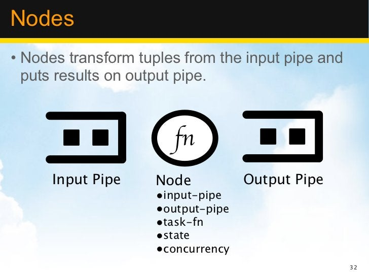 Nodes• Nodes transform tuples from the input pipe and  puts results on output pipe.                       fn      Input Pi...