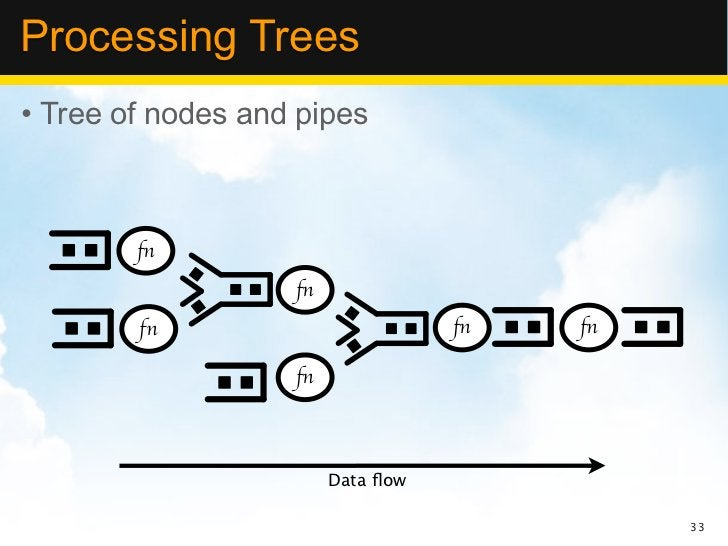 Processing Trees• Tree of nodes and pipes        fn                   fn        fn                         fn   fn        ...
