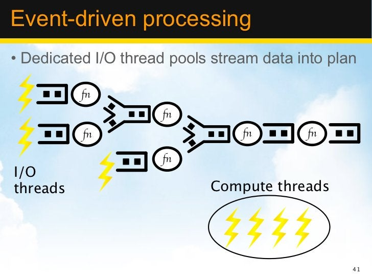 Event-driven processing• Dedicated I/O thread pools stream data into plan          fn                     fn          fn  ...