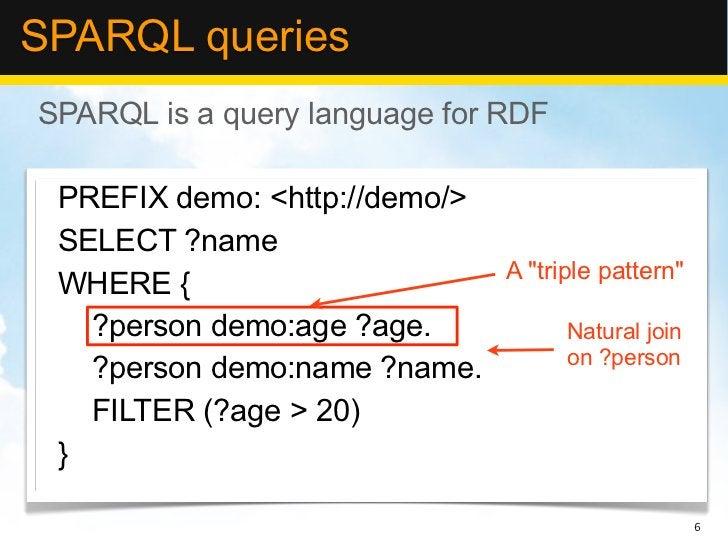 "SPARQL queriesSPARQL is a query language for RDF PREFIX demo: <http://demo/> SELECT ?name                             A ""t..."