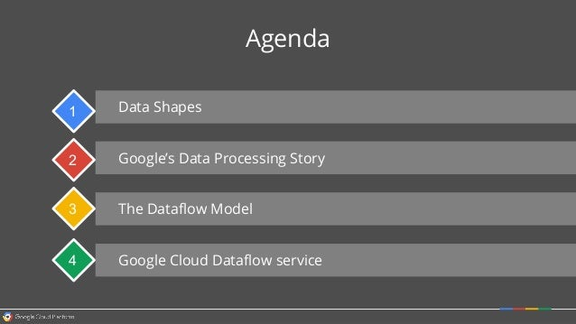 William Vambenepe – Google Cloud Dataflow and Flink , Stream Processing by Default  Slide 3