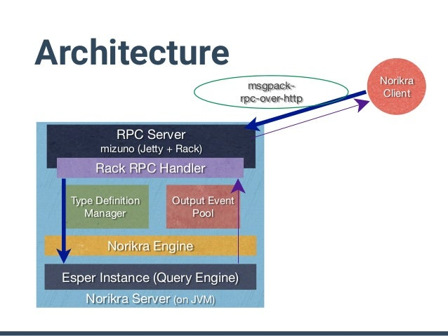 For details :) • Norikra: Stream Processing with SQL http://www.slideshare.net/tagomoris/norikra-stream-processing-with-s...