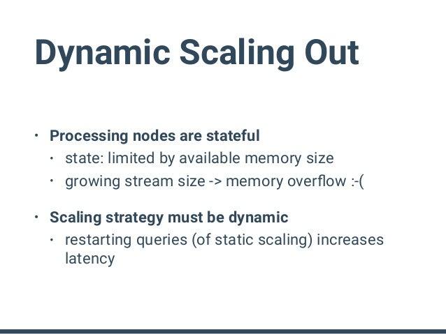 Query: COUNT(DISTINCT uid) per 1day 7/1 7/2 7/3 7/4 3nodes 3nodes 3nodes memory usage per node