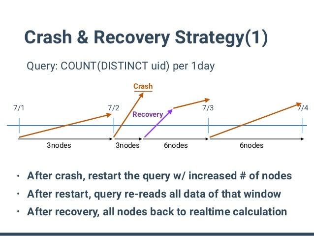 Query: COUNT(DISTINCT uid) per 1day 7/1 7/2 7/3 7/4 Crash & Recovery Strategy(2) 3nodes 3nodes 6nodes6nodes Crash Recovery...
