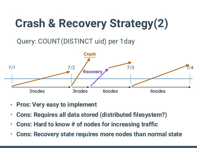 Dynamic Scaling Out strategy(1) Query: COUNT(DISTINCT uid) per 1day 7/1 7/2 7/3 7/4 3nodes 5nodes5nodes 6nodes intermediat...