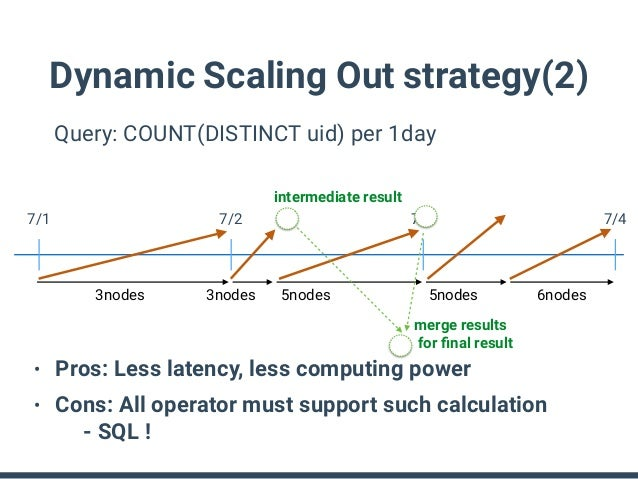 For Dynamic Scaling Out • De-optimization of operators • Virtual nodes for routing • ... and many others