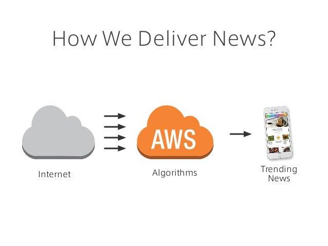 How We Deliver News? Internet Algorithms Trending News