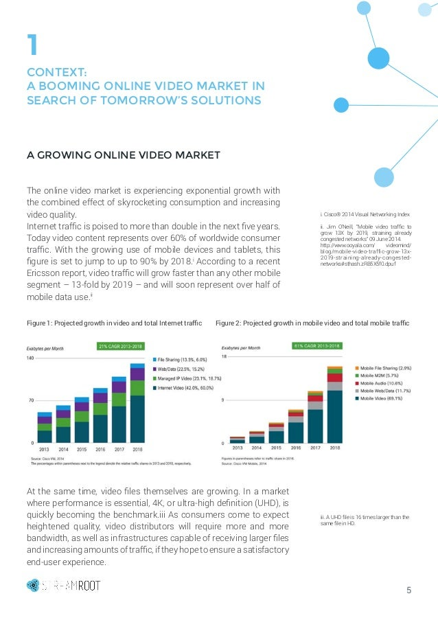 5 CONTEXT: A BOOMING ONLINE VIDEO MARKET IN SEARCH OF TOMORROW'S SOLUTIONS A GROWING ONLINE VIDEO MARKET The online video ...