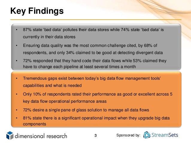 Bad Data is Polluting Big Data Slide 3