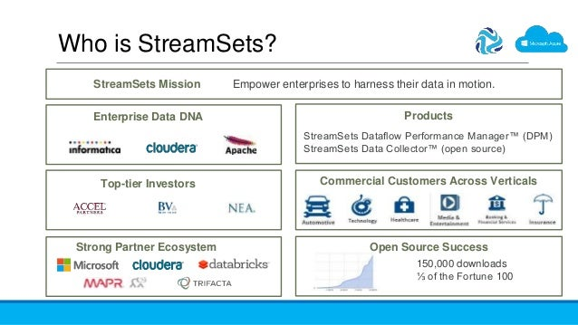 Who is StreamSets? Enterprise Data DNA StreamSets Mission Top-tier Investors Commercial Customers Across Verticals 150,000...