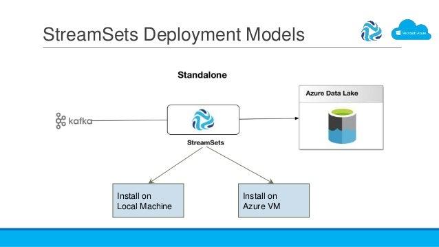 StreamSets Deployment Models Install on Local Machine Install on Azure VM