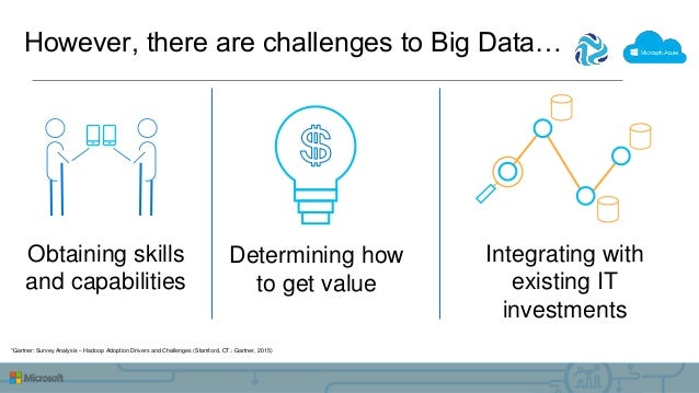 However, there are challenges to Big Data… Obtaining skills and capabilities Determining how to get value Integrating with...