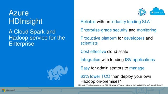 Azure HDInsight A Cloud Spark and Hadoop service for the Enterprise Reliable with an industry leading SLA Enterprise-grade...