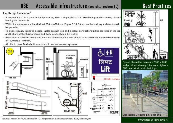 Street design guidelines feb2011-PPT
