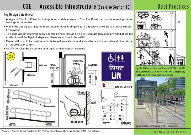 Street furniture design guidelines interior design for Chair design criteria