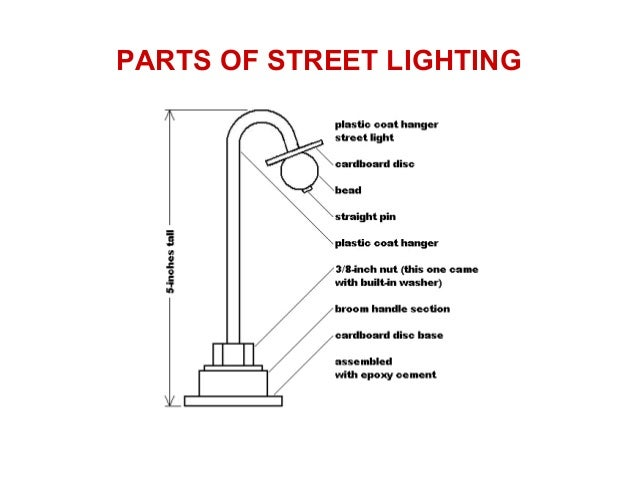 Street Lighting 40364565 on light bulb conversion