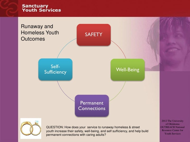 panty-runaway-switchboard-teens-site-feedback