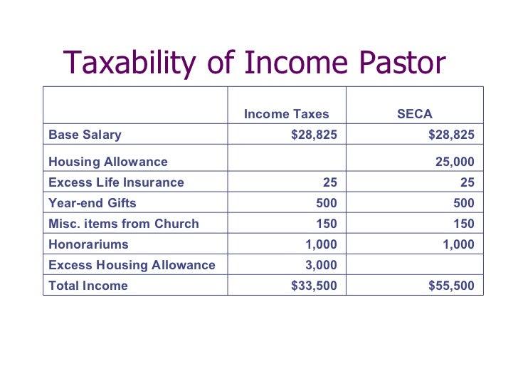Street smart finances for covenant pastors 2012 21 spiritdancerdesigns Choice Image