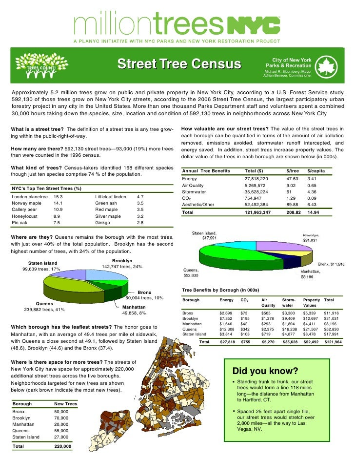 Street Tree CensusApproximately 5.2 million trees grow on public and private property in New York City, according to a U.S...