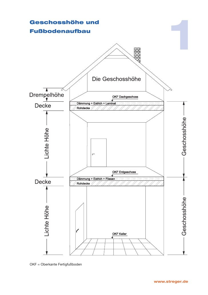 streger massivholztreppen. Black Bedroom Furniture Sets. Home Design Ideas