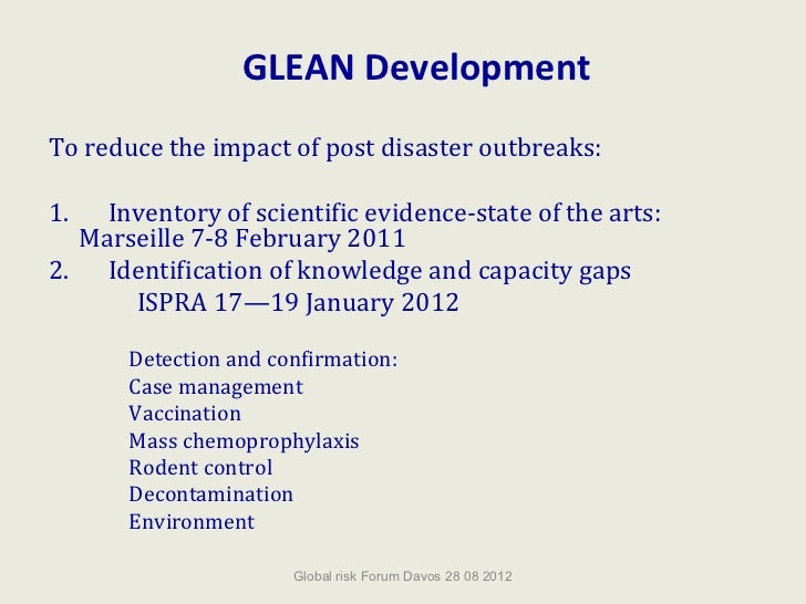 3 Descriptions associated with Gleamed