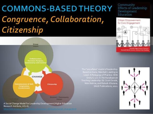 Webinar Presentation Why Community Leadership Matters