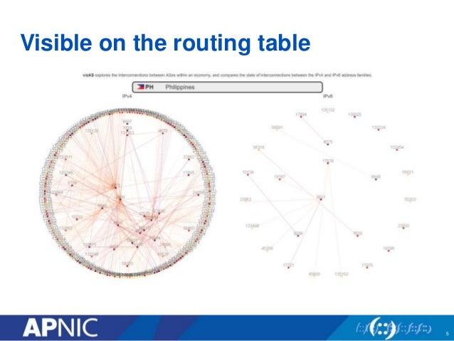 PhNOG Regional Conference 2018: Strengthening Internet ...