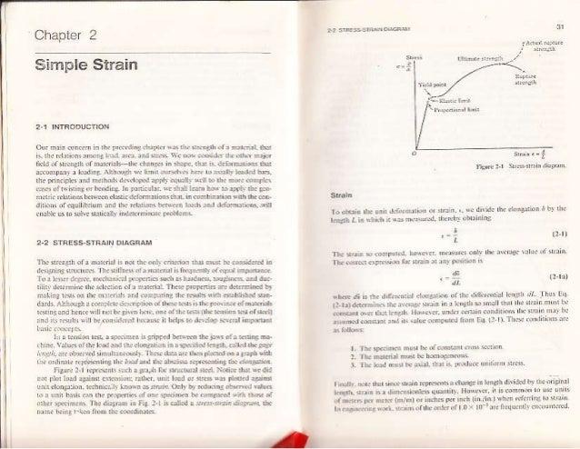 Singer solid mechanics pdf by