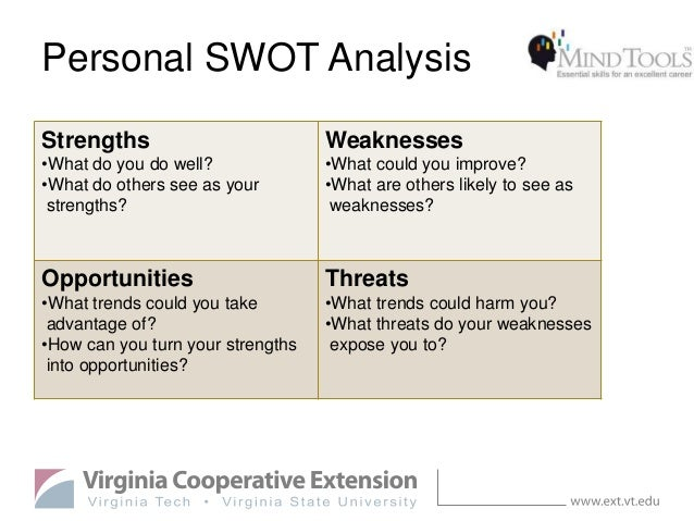 Personal SWOT Analysis Template - 22  Examples in PDF, Word | Free ...