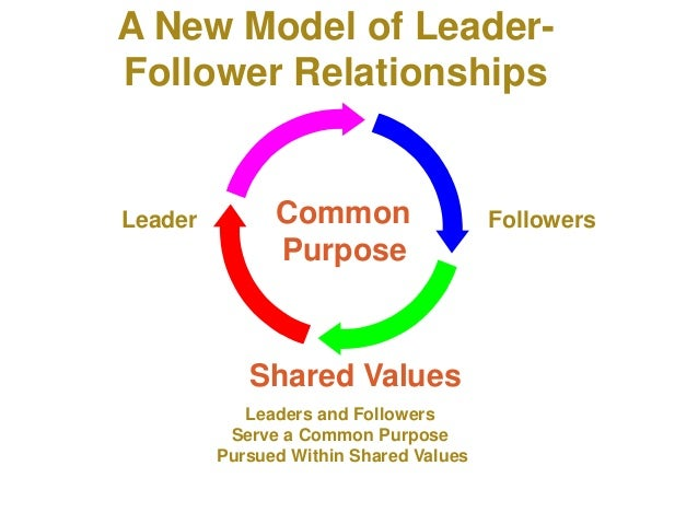 leader follower relationship theory and leadership