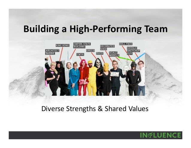 Diversity Meaning Workplace >> Strengths in Teams