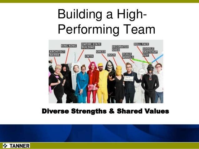 Building High Performance Teams Activity