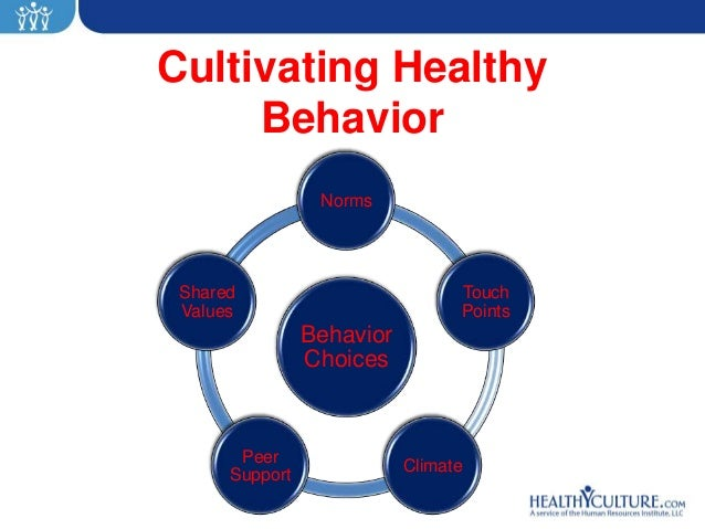 Cultivating Healthy     Behavior                 Norms Shared                          Touch Values                       ...